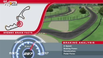 Rtl Gp: Formule 1 - Brembo Brakefacts Japan