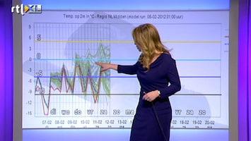 RTL Nieuws Helga van Leur: het ziet er niet goed uit
