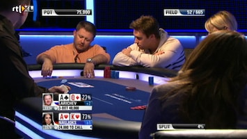 Rtl Poker: European Poker Tour - Grand Final 9