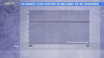 RTL Z Opening Wallstreet Afl. 82