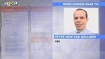 Editie NL Zeven procent van de beroepsbevolking is werkloos