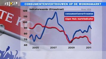 RTL Z Nieuws De komende jaren blijft het kwakkelen op de huitzenmarkt: het hele verhaal