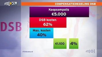 RTL Nieuws Tegemoetkoming oud-klanten DSB