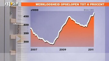 RTL Nieuws Werkloosheid loopt op tot 474.000