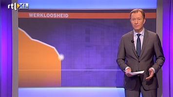 RTL Nieuws Zwarte dag voor economie
