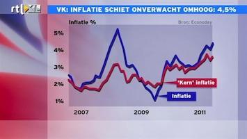 RTL Z Nieuws 11:00: Verder toenemen economisch momentum Duitsland onwaarschijnlijk
