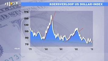 Special: De Kijker Aan Zet Komt er een QE3 in de VS?