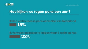 Special: - World Pension Summit Den Haag
