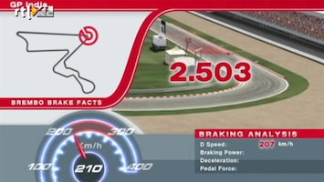 Rtl Gp: Formule 1 - Brakefacts Grand Prix India