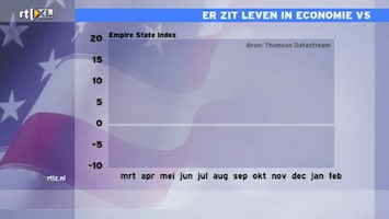 RTL Z Opening Wallstreet Afl. 33