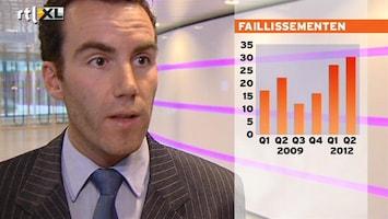 RTL Nieuws Fors minder kleding en schoenen verkocht