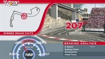 RTL GP: Formule 1 Brakefacts Monaco