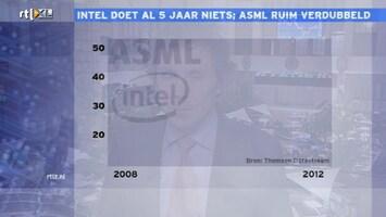 RTL Z Opening Wallstreet Afl. 13