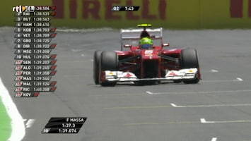 Rtl Gp: Formule 1 - Rtl Gp: Formule 1 - Europa (kwalificatie) 2012 /15 /15