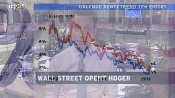 Rtl Z Opening Wall Street - Afl. 256