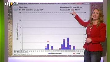 RTL Weer Buienradar Update 28 juni 2013 16:00