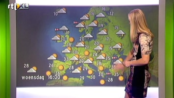 RTL Weer Vakantie Update 3 september 12:00 uur