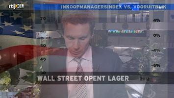 Rtl Z Opening Wall Street - Afl. 86