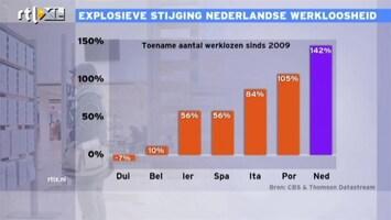 RTL Nieuws Werkloosheid stijgt hier harder dan in crisislanden