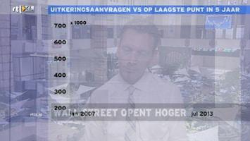 RTL Z Opening Wallstreet Afl. 151