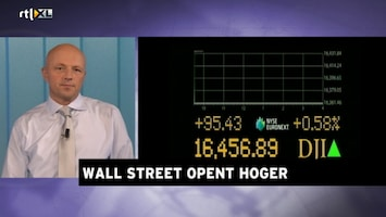 Rtl Z Opening Wall Street - Afl. 82