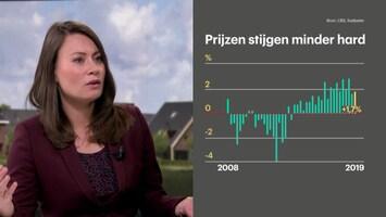 huizenmarkt makelaar kopen verkopen