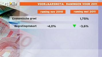 RTL Z Nieuws Voorjaarsnota: tekort en staatsschuld Nederland valt mee