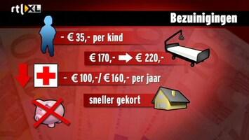 Editie NL Bespaartips voor het gezin