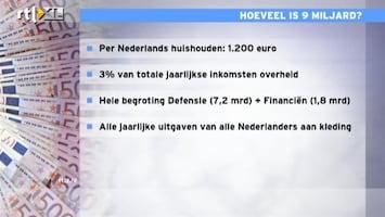 RTL Nieuws Hoeveel is negen miljard?