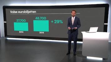 RTL Z Nieuws 15:05 uur