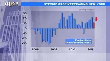RTL Z Nieuws 15:00 Slecht cijfer Empire State index belooft weinig goeds