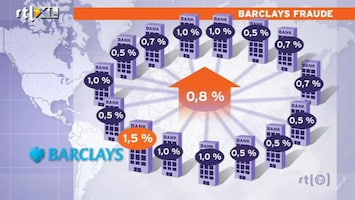 RTL Nieuws Ook Rabobank onder de loep bij fraude Barclays bank