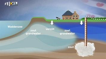 RTL Nieuws Angst voor bodemverzakking in Friesland