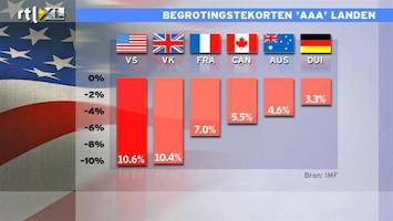 RTL Z Nieuws Lange rente VS dáált na waarschuwing S & P
