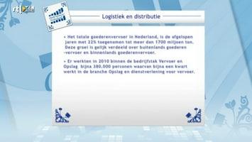 Ondernemend Nederland (rtl Z) Afl. 11