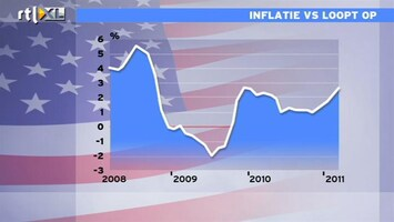 RTL Z Nieuws 14:00 Inflatie VS blijft fors, een analyse