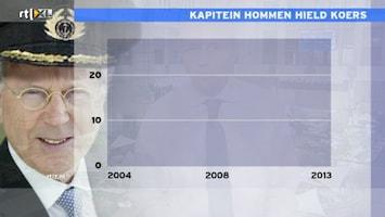 RTL Z Nieuws RTL Z Nieuws - 09:06 uur /155