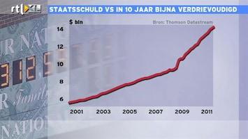 RTL Z Nieuws 17:30 uur Uitgebreide beursupdate: S&P waarschuwt Amerikaanse overheid