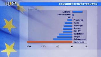 RTL Nieuws Vertrouwen consument nergens in EU zo laag