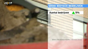 RTL Z Nieuws RTL Z Nieuws - 16:06