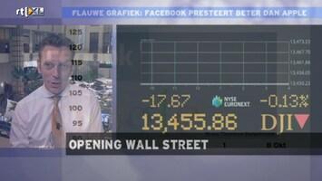 Rtl Z Opening Wall Street - Afl. 202