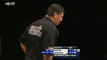Rtl 7 Darts: Premier League - Rtl 7 Darts: Premier League /1