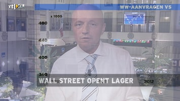 Rtl Z Opening Wall Street - Afl. 135