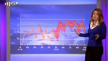 RTL Nieuws Vanaf maandag overdag weer boven nul