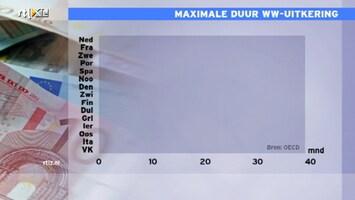 RTL Z Nieuws RTL Z Nieuws - 13:00 uur /158