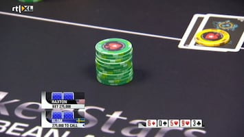 Rtl Poker: European Poker Tour - Pca 3