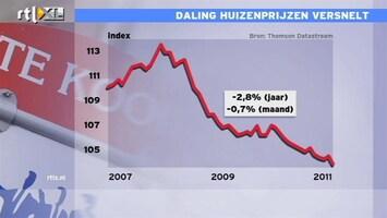 RTL Nieuws Huizenmarkt tijdbom onder NL-economie