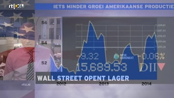 Rtl Z Opening Wall Street - Afl. 23