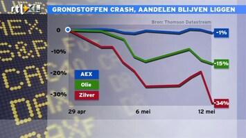 RTL Z Nieuws 14:00 Zilver zakt hard weg op de internationale markten