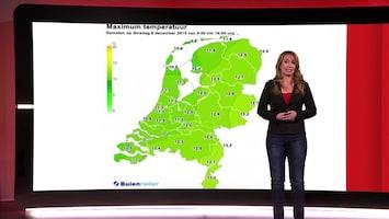 RTL Weer 18:30